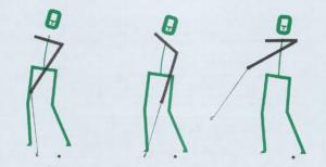第九章 右腕はどのようにスイングを補強しているのか(その2)